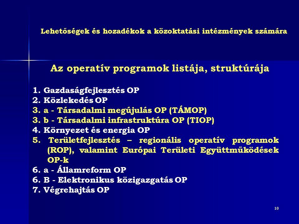 10 Az operatív programok listája, struktúrája 1. Gazdaságfejlesztés OP 2. Közlekedés OP 3. a - Társadalmi megújulás OP (TÁMOP) 3. b - Társadalmi infra
