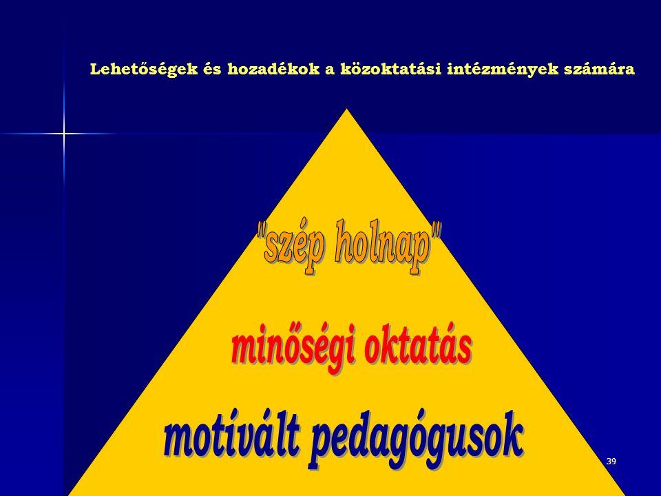 39 Lehetőségek és hozadékok a közoktatási intézmények számára