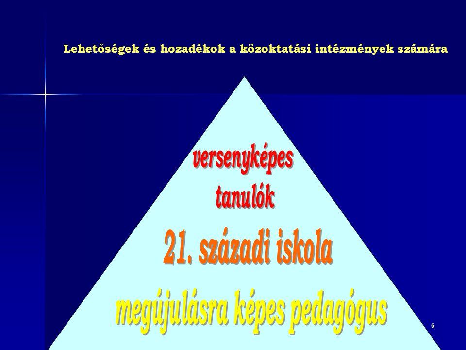7 Az oktatásfejlesztés 21.