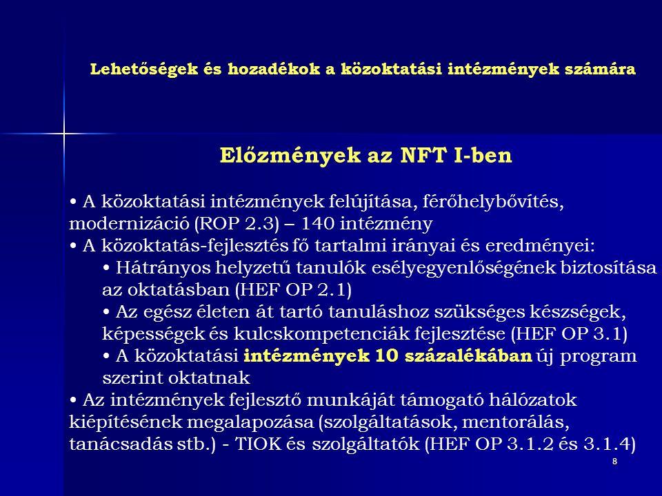 8 Előzmények az NFT I-ben • A közoktatási intézmények felújítása, férőhelybővítés, modernizáció (ROP 2.3) – 140 intézmény • A közoktatás-fejlesztés fő