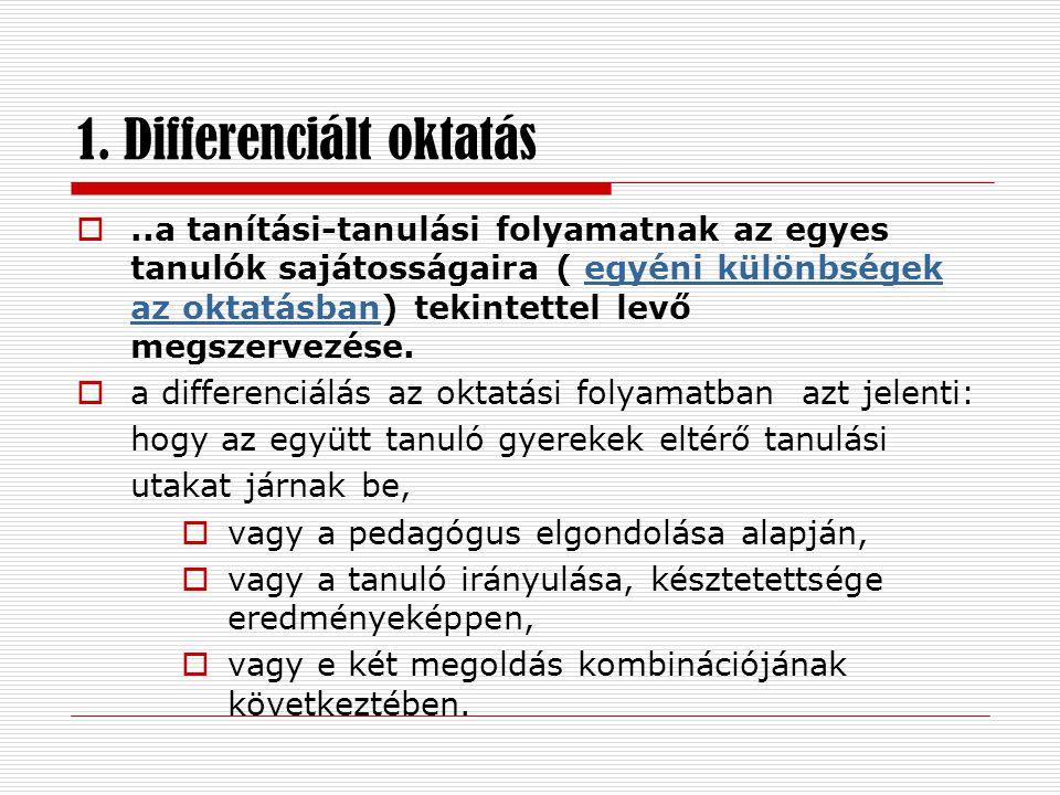  A Magyar Géniusz Integrált Tehetségsegítő Program tehetséggondozó pályázatai: - TÁMOP -3.4.4/B/08/1 - TÁMOP -3.4.4/B/08/2-KMRTÁMOP -3.4.4/B/08/1TÁMOP -3.4.4/B/08/2-KMR Az Iskolai tehetséggondozás pályázatai: - TÁMOP - 3.4.3-08/1 Iskolai tehetséggondozás - TÁMOP - 3.4.3-08/2 Iskolai tehetséggondozásTÁMOP - 3.4.3-08/1 Iskolai tehetséggondozásTÁMOP - 3.4.3-08/2 Iskolai tehetséggondozás  Hazai források pályázatai: - NTP – Oka pályázatok