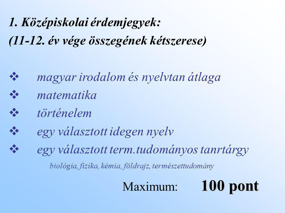 1. Középiskolai érdemjegyek: (11-12. év vége összegének kétszerese) mm agyar irodalom és nyelvtan átlaga mm atematika tt örténelem ee gy válas