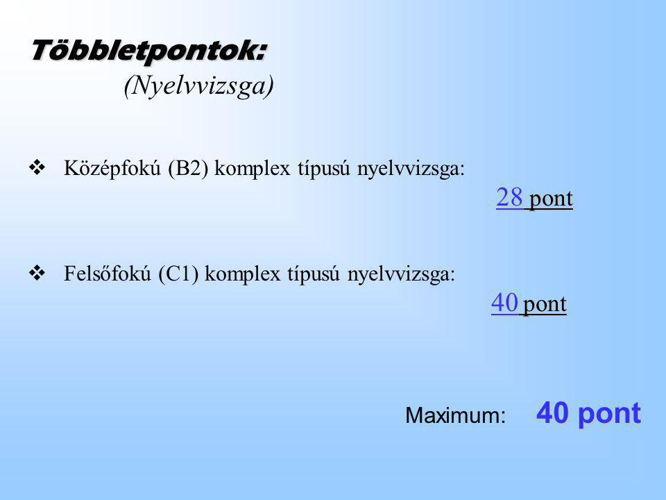 Többletpontok: (Nyelvvizsga) KK özépfokú (B2) komplex típusú nyelvvizsga: 2 22 28 pont FF elsőfokú (C1) komplex típusú nyelvvizsga: 40 pont Maximu