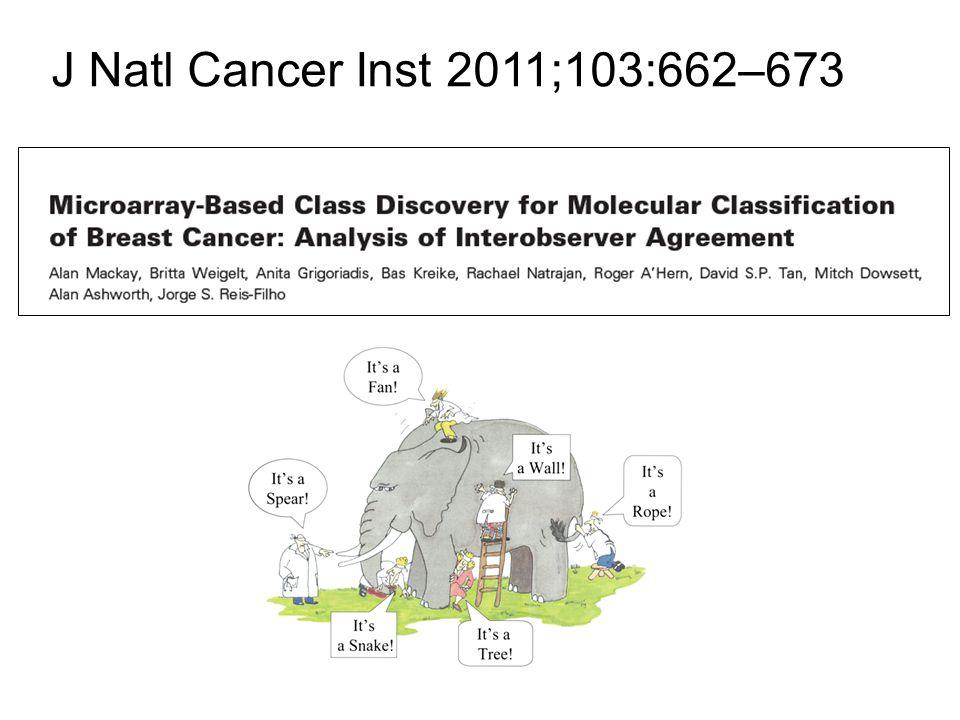 •Integrative cluster1: 17q23/20q cis-acting LuminalisB IR •Integrative cluster2: ER+, 11q13/14 cis-acting; 11q13/14 amplicon HR •Integrative cluster3: alacsony genom instabilitás, LuminalisA (főleg tubularis és lobularis cc-k) LR •Integrative cluster4: ER+, ER-, kópiaszám változás nincs LR •Integrative cluster5: Her2 enriched, ER-, ER+ HR •Integrative cluster6: 8p12 cis-acting, Luminalis IR •Integrative cluster7: 16q+ vagy 16q vesztés, 8q amplifikáció, LuminalisA LR •Integrative cluster8: 1q+, 16q vesztés, LuminalisA LR •Integrative cluster9: 8q cis-acting/20q amplifikált, Kevert IR •Integrative cluster10: 5-/8q+/10p+/12p+ cis-acting, kifejezett genom instabilitás, Basalis IR