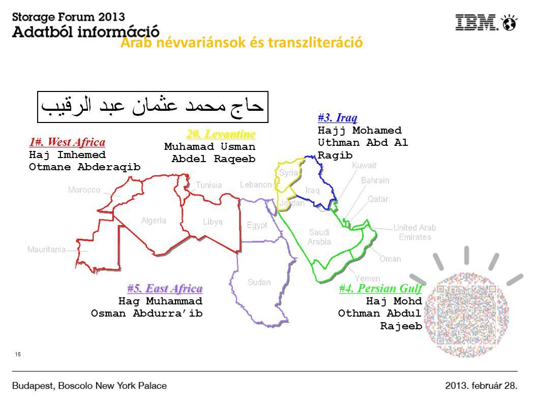 Arab névvariánsok és transzliteráció 15 #5. East Africa Hag Muhammad Osman Abdurra'ib 1#.
