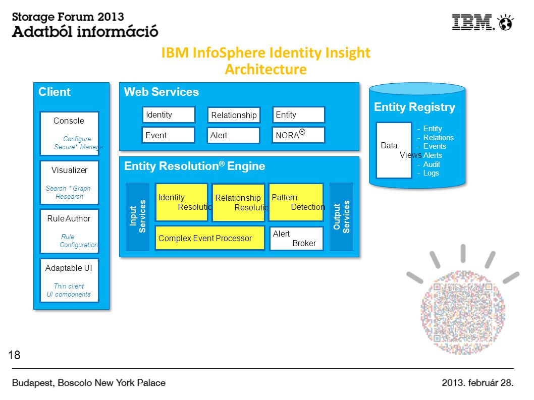 IBM InfoSphere Identity Insight Architecture 18 Data Views Entity Registry -Entity -Relations -Events -Alerts -Audit -Logs Web Services Identity Relationship Entity Alert NORA ® Event Entity Resolution ® Engine Identity Resolution Relationship Resolution NORA ® Detection Alert Broker Input Services Complex Event Processor Output Services Identity Resolution Relationship Resolution Pattern Detection Complex Event Processor Client Console Configure Secure* Manage Visualizer Search * Graph Research Rule Author Rule Configuration Adaptable UI Thin client UI components