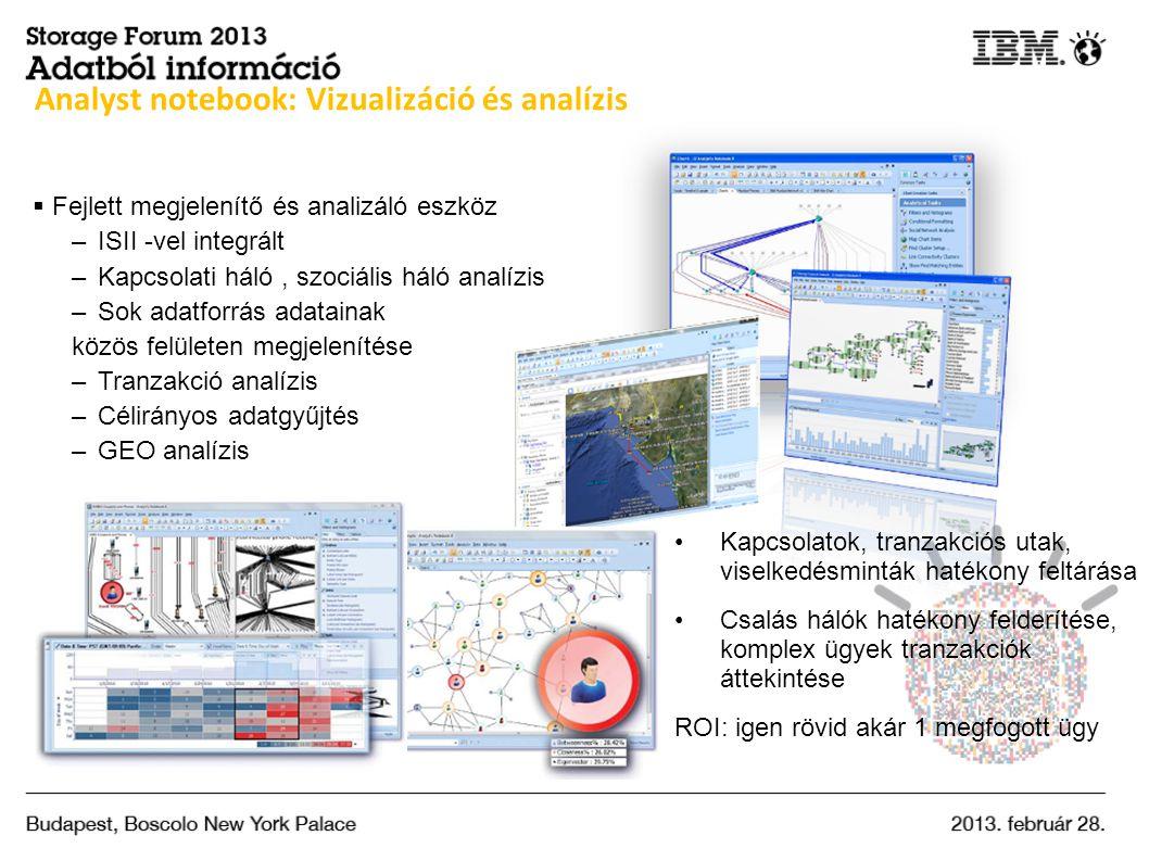  Fejlett megjelenítő és analizáló eszköz –ISII -vel integrált –Kapcsolati háló, szociális háló analízis –Sok adatforrás adatainak közös felületen megjelenítése –Tranzakció analízis –Célirányos adatgyűjtés –GEO analízis Analyst notebook: Vizualizáció és analízis •Kapcsolatok, tranzakciós utak, viselkedésminták hatékony feltárása •Csalás hálók hatékony felderítése, komplex ügyek tranzakciók áttekintése ROI: igen rövid akár 1 megfogott ügy