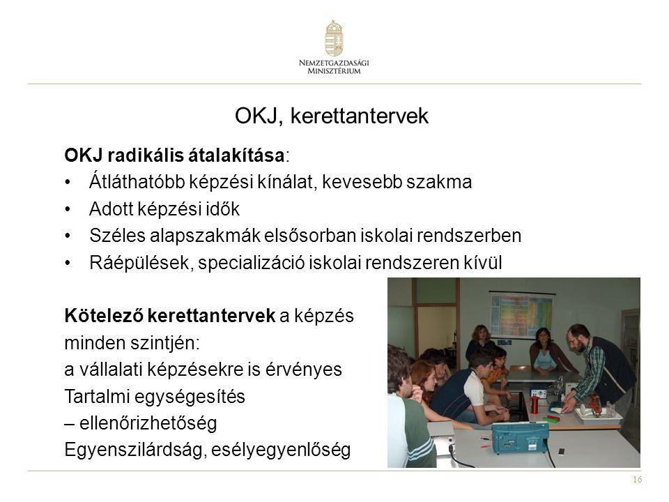 16 OKJ, kerettantervek OKJ radikális átalakítása: •Átláthatóbb képzési kínálat, kevesebb szakma •Adott képzési idők •Széles alapszakmák elsősorban isk
