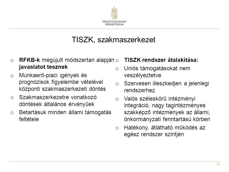 18 TISZK, szakmaszerkezet o RFKB-k megújult módszertan alapján javaslatot tesznek o Munkaerő-piaci igények és prognózisok figyelembe vételével központ