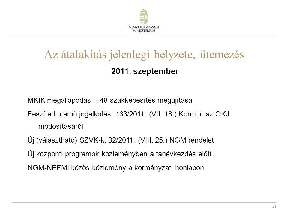 21 Az átalakítás jelenlegi helyzete, ütemezés 2011. szeptember MKIK megállapodás – 48 szakképesítés megújítása Feszített ütemű jogalkotás: 133/2011. (