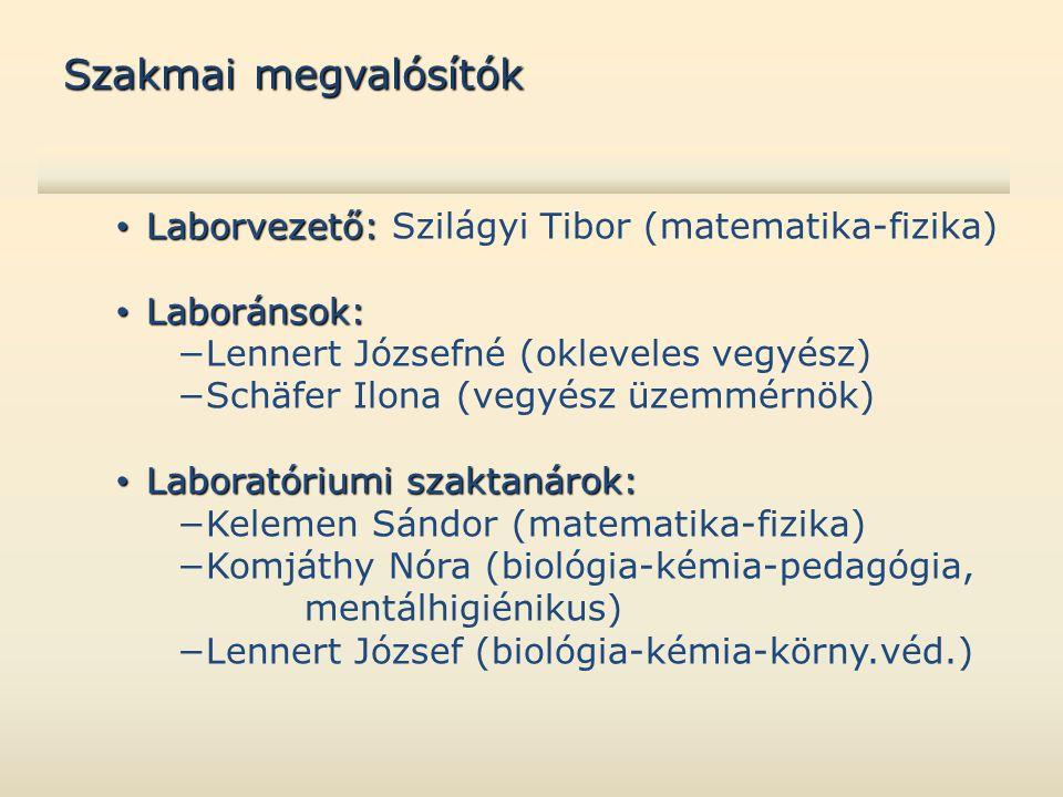 • Laborvezető: • Laborvezető: Szilágyi Tibor (matematika-fizika) • Laboránsok: −Lennert Józsefné (okleveles vegyész) −Schäfer Ilona (vegyész üzemmérnök) • Laboratóriumi szaktanárok: −Kelemen Sándor (matematika-fizika) −Komjáthy Nóra (biológia-kémia-pedagógia, mentálhigiénikus) −Lennert József (biológia-kémia-körny.véd.) Szakmai megvalósítók