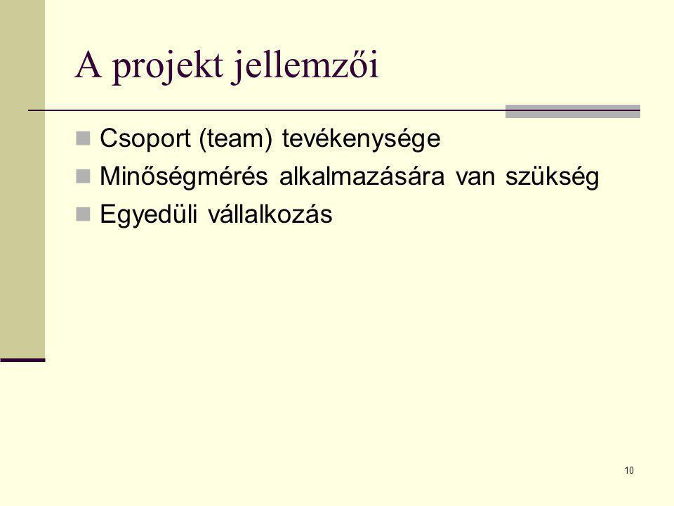 10 A projekt jellemzői  Csoport (team) tevékenysége  Minőségmérés alkalmazására van szükség  Egyedüli vállalkozás