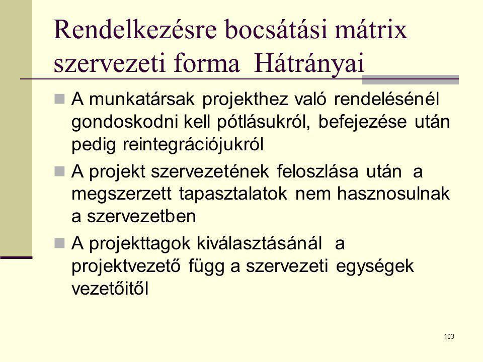 103 Rendelkezésre bocsátási mátrix szervezeti forma Hátrányai  A munkatársak projekthez való rendelésénél gondoskodni kell pótlásukról, befejezése ut