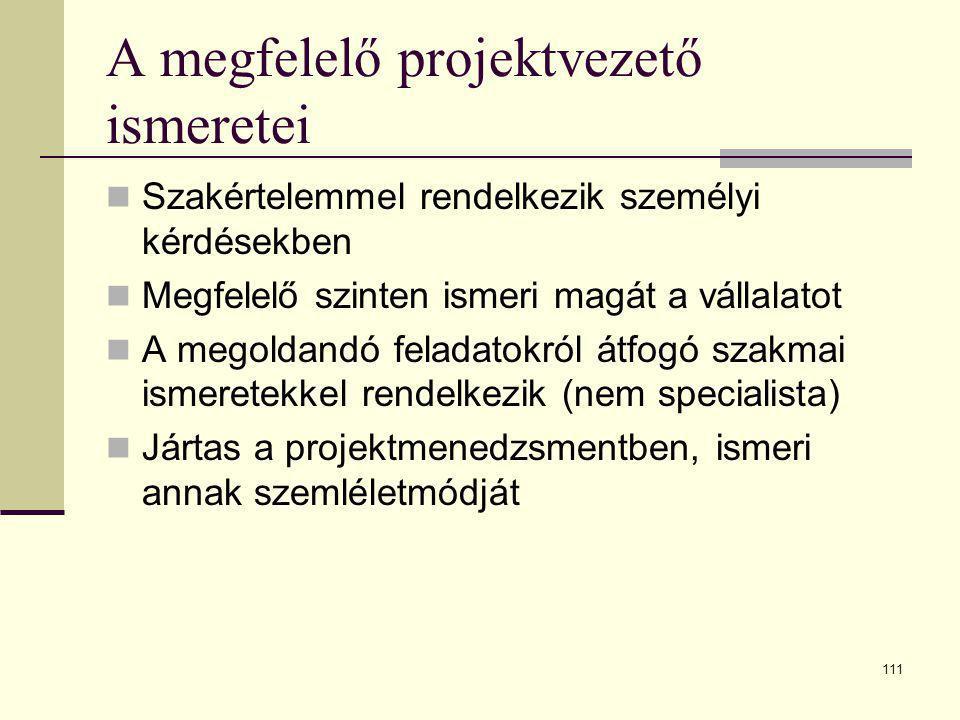 111 A megfelelő projektvezető ismeretei  Szakértelemmel rendelkezik személyi kérdésekben  Megfelelő szinten ismeri magát a vállalatot  A megoldandó