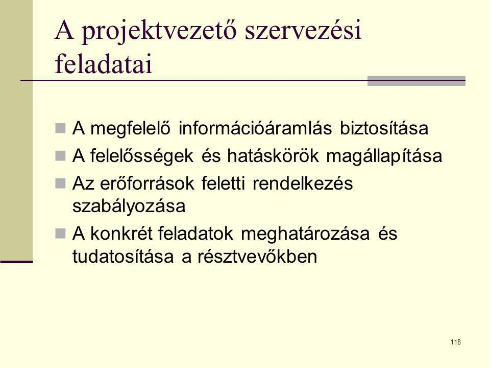 118 A projektvezető szervezési feladatai  A megfelelő információáramlás biztosítása  A felelősségek és hatáskörök magállapítása  Az erőforrások fel