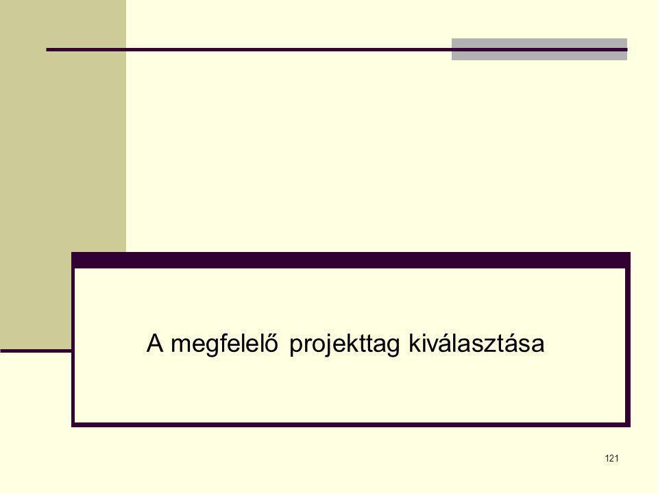 121 A megfelelő projekttag kiválasztása