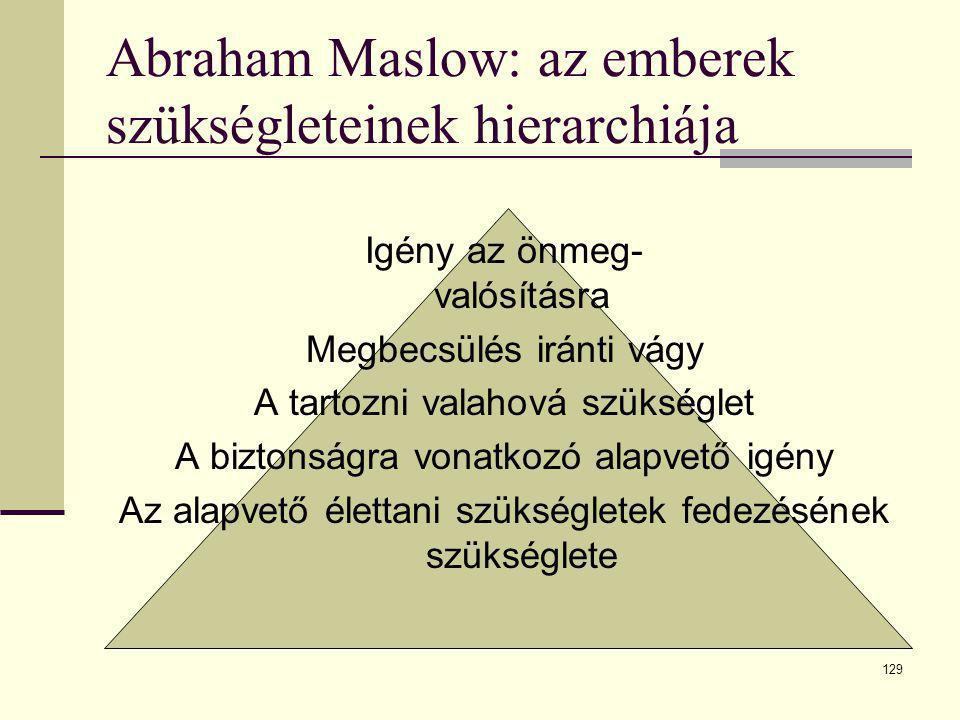 129 Abraham Maslow: az emberek szükségleteinek hierarchiája Igény az önmeg- valósításra Megbecsülés iránti vágy A tartozni valahová szükséglet A bizto
