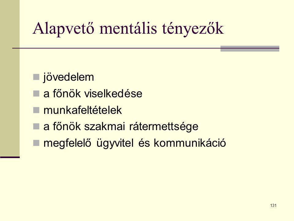 131 Alapvető mentális tényezők  jövedelem  a főnök viselkedése  munkafeltételek  a főnök szakmai rátermettsége  megfelelő ügyvitel és kommunikáci