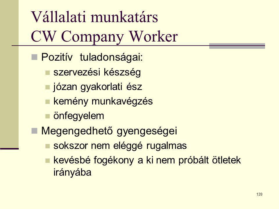 139 Vállalati munkatárs CW Company Worker  Pozitív tuladonságai:  szervezési készség  józan gyakorlati ész  kemény munkavégzés  önfegyelem  Mege