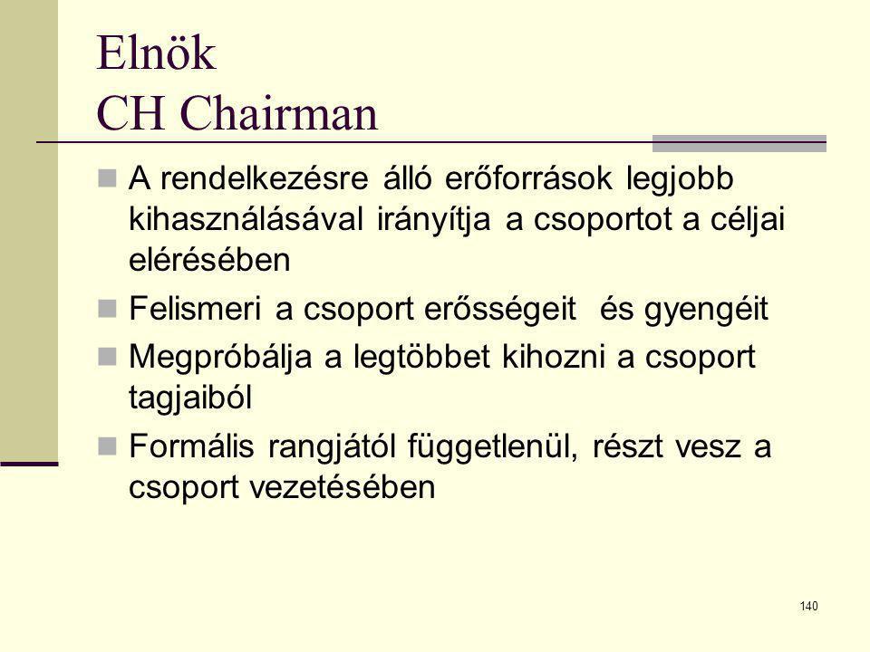 140 Elnök CH Chairman  A rendelkezésre álló erőforrások legjobb kihasználásával irányítja a csoportot a céljai elérésében  Felismeri a csoport erőss