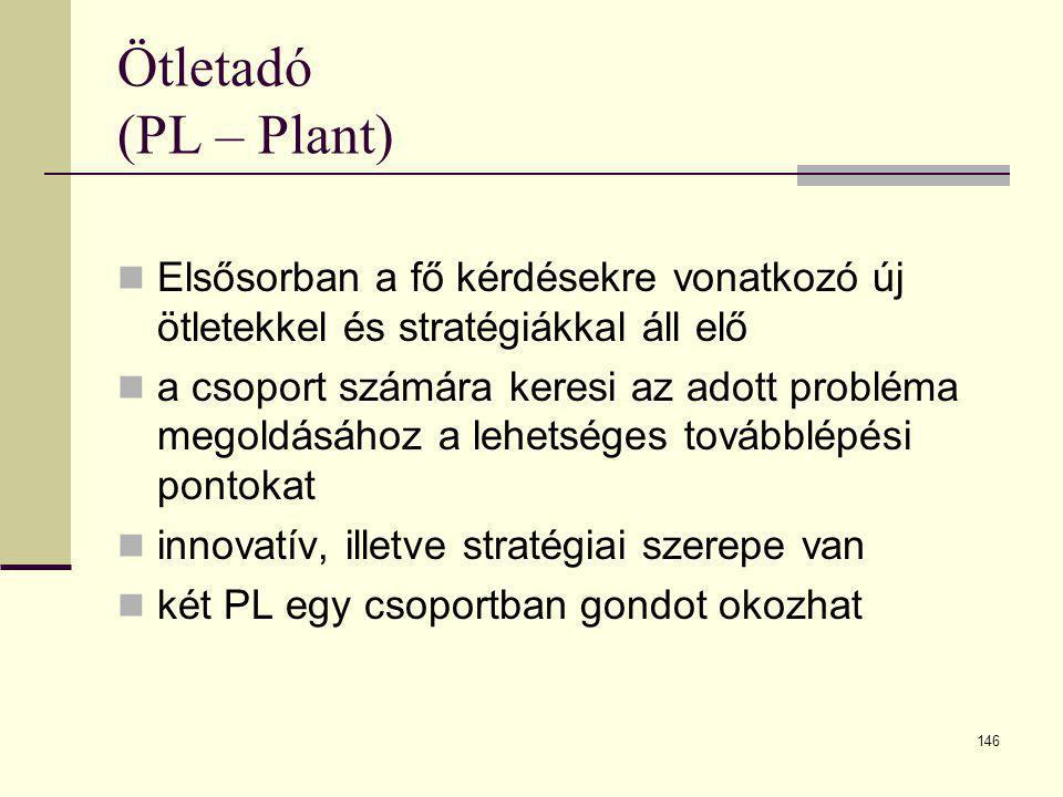 146 Ötletadó (PL – Plant)  Elsősorban a fő kérdésekre vonatkozó új ötletekkel és stratégiákkal áll elő  a csoport számára keresi az adott probléma m