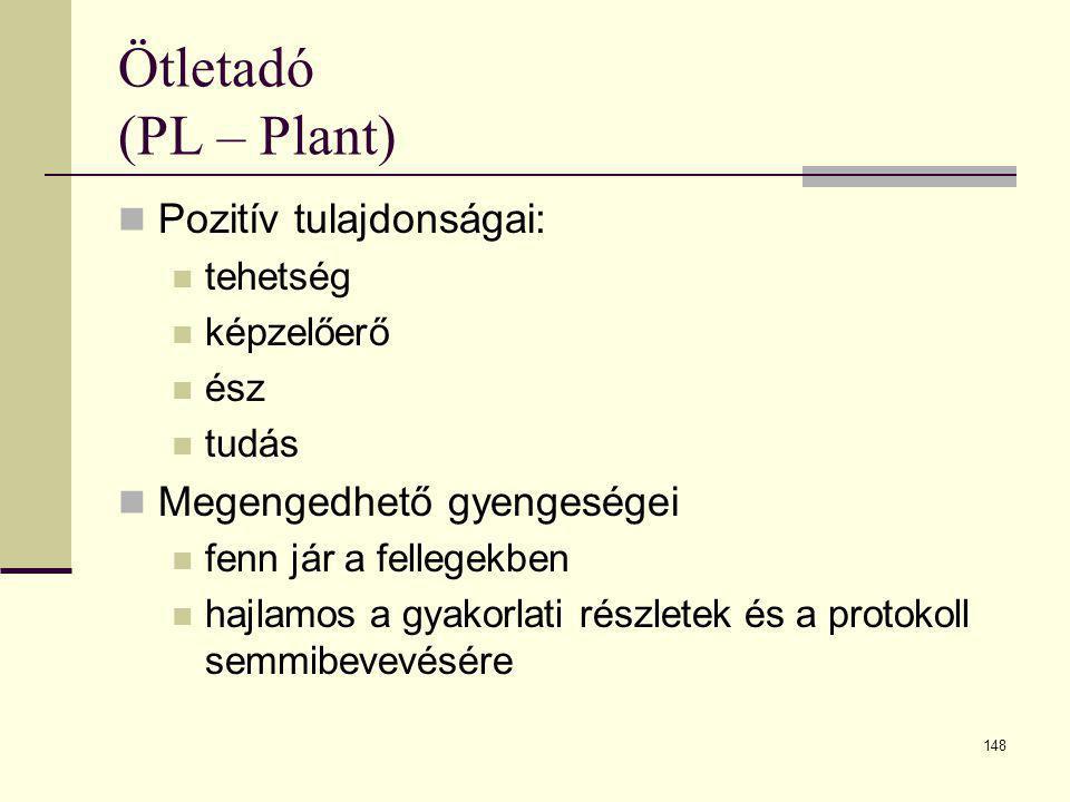 148 Ötletadó (PL – Plant)  Pozitív tulajdonságai:  tehetség  képzelőerő  ész  tudás  Megengedhető gyengeségei  fenn jár a fellegekben  hajlamo