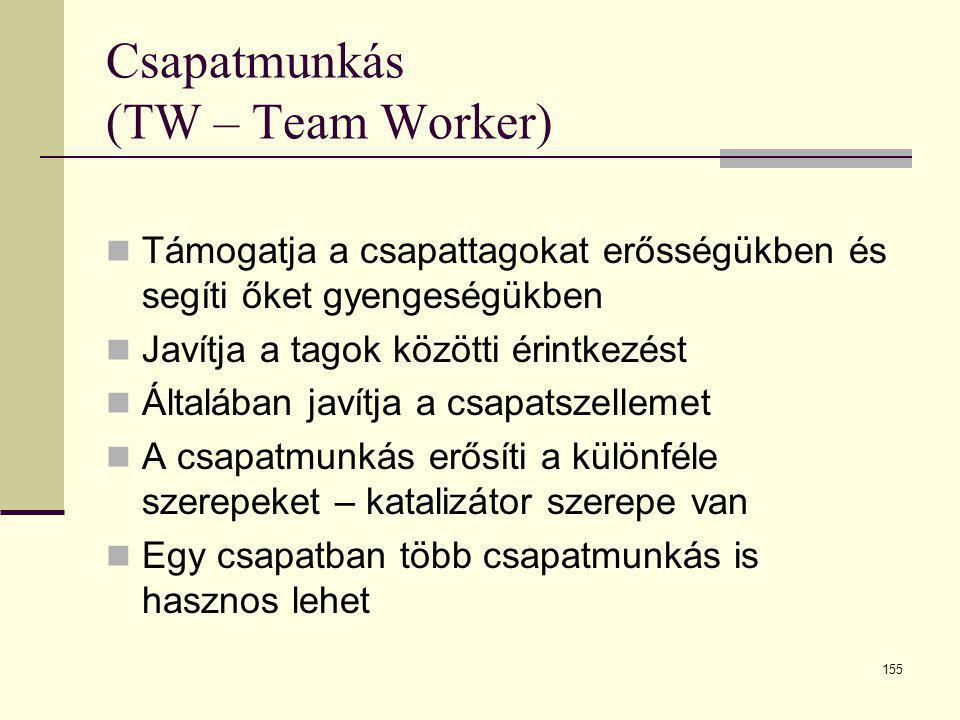 155 Csapatmunkás (TW – Team Worker)  Támogatja a csapattagokat erősségükben és segíti őket gyengeségükben  Javítja a tagok közötti érintkezést  Ált