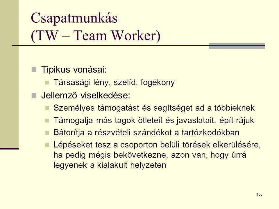 156 Csapatmunkás (TW – Team Worker)  Tipikus vonásai:  Társasági lény, szelíd, fogékony  Jellemző viselkedése:  Személyes támogatást és segítséget