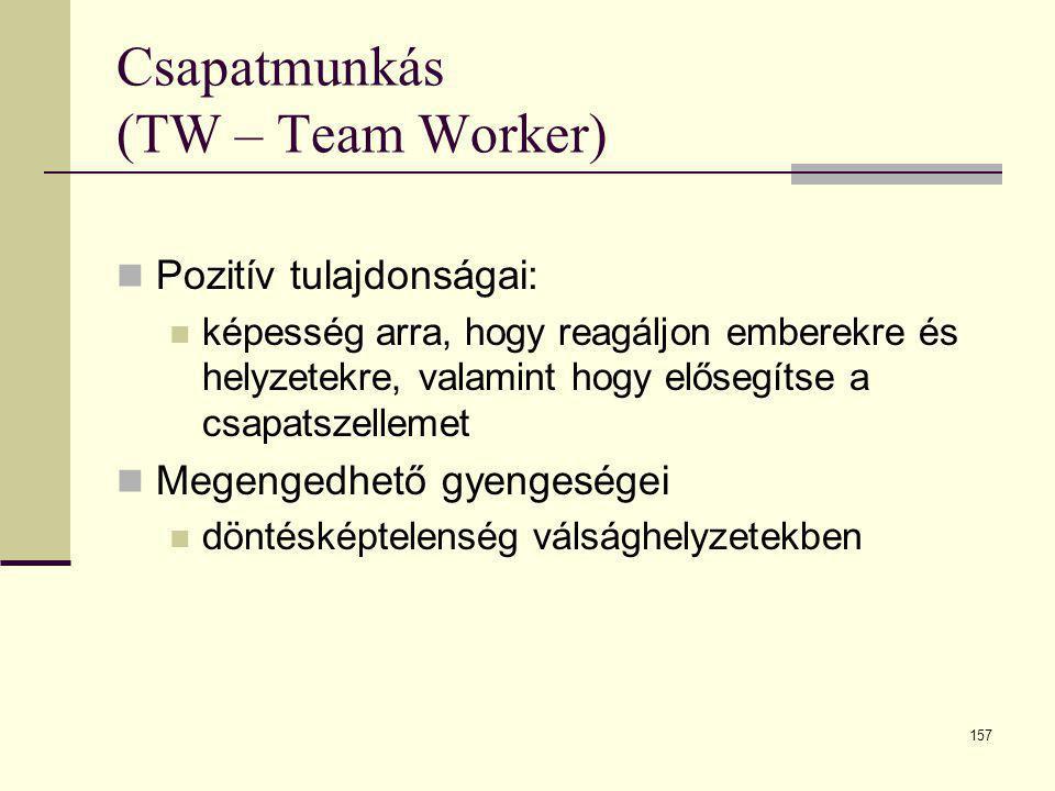 157 Csapatmunkás (TW – Team Worker)  Pozitív tulajdonságai:  képesség arra, hogy reagáljon emberekre és helyzetekre, valamint hogy elősegítse a csap