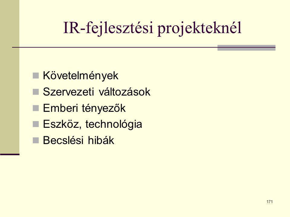 171 IR-fejlesztési projekteknél  Követelmények  Szervezeti változások  Emberi tényezők  Eszköz, technológia  Becslési hibák