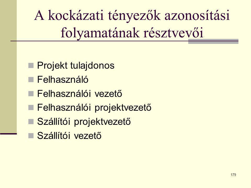 179 A kockázati tényezők azonosítási folyamatának résztvevői  Projekt tulajdonos  Felhasználó  Felhasználói vezető  Felhasználói projektvezető  S