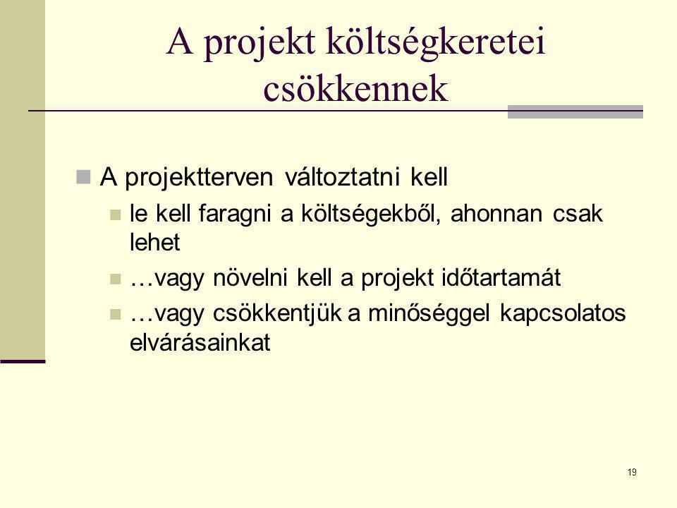 19 A projekt költségkeretei csökkennek  A projektterven változtatni kell  le kell faragni a költségekből, ahonnan csak lehet  …vagy növelni kell a