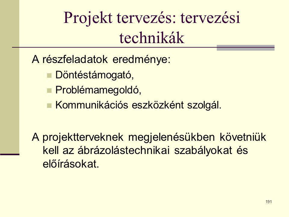 191 Projekt tervezés: tervezési technikák A részfeladatok eredménye:  Döntéstámogató,  Problémamegoldó,  Kommunikációs eszközként szolgál. A projek