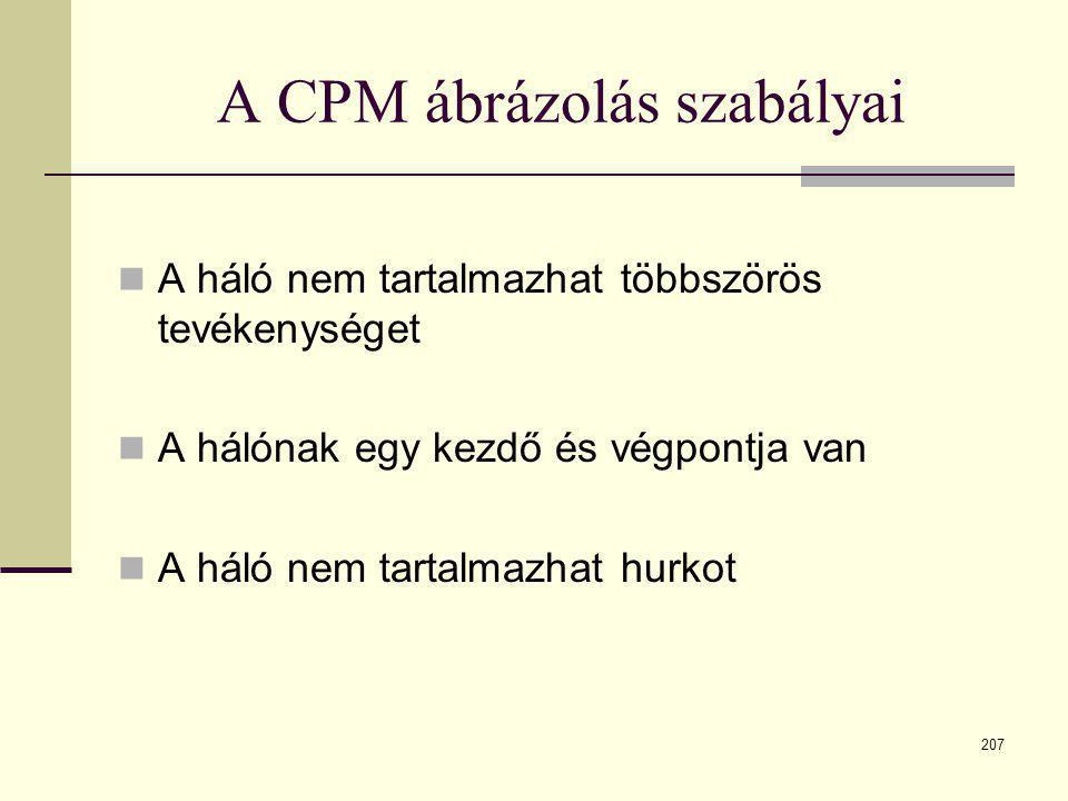 207 A CPM ábrázolás szabályai  A háló nem tartalmazhat többszörös tevékenységet  A hálónak egy kezdő és végpontja van  A háló nem tartalmazhat hurk