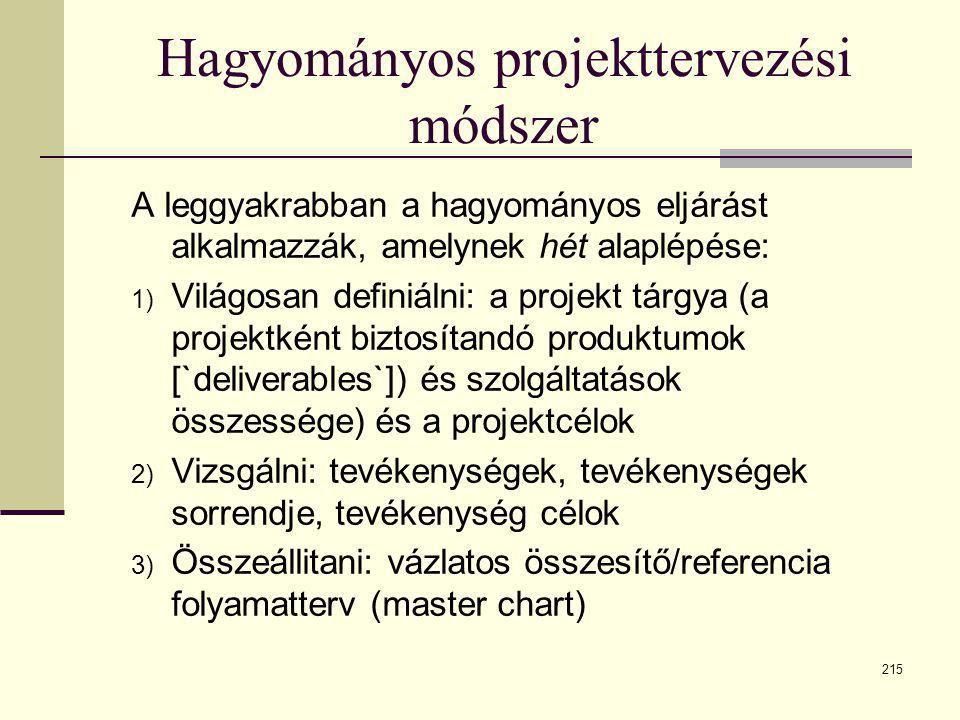 215 Hagyományos projekttervezési módszer A leggyakrabban a hagyományos eljárást alkalmazzák, amelynek hét alaplépése: 1) Világosan definiálni: a proje