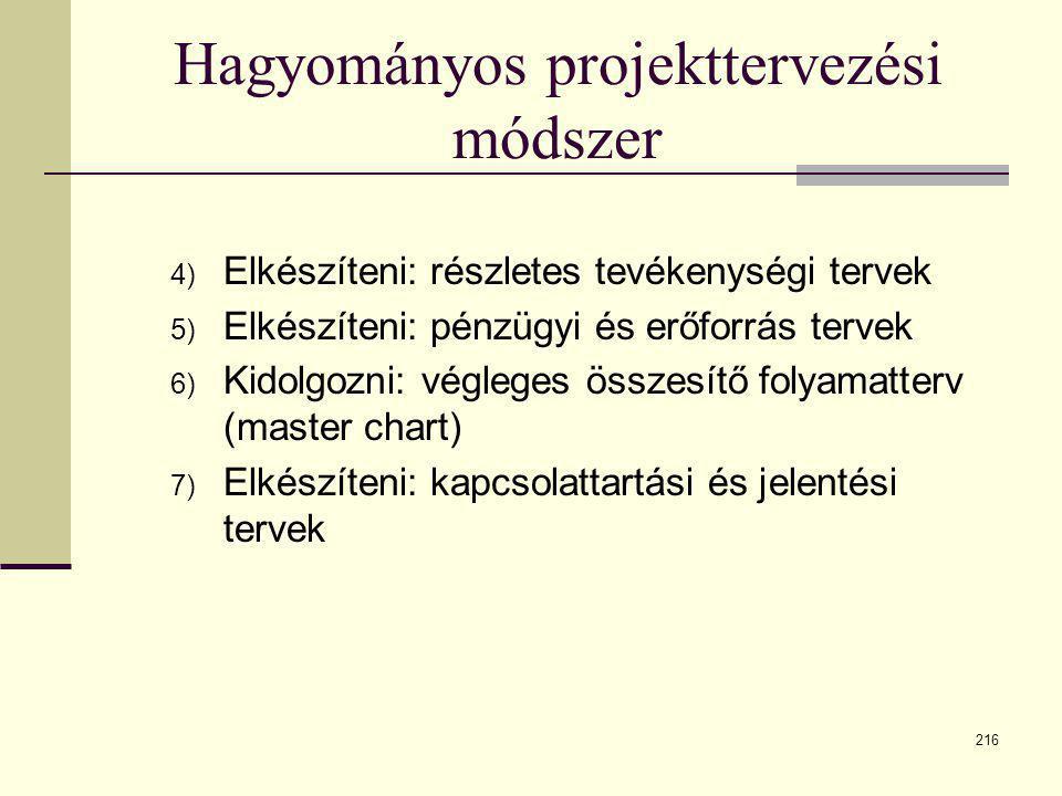 216 Hagyományos projekttervezési módszer 4) Elkészíteni: részletes tevékenységi tervek 5) Elkészíteni: pénzügyi és erőforrás tervek 6) Kidolgozni: vég