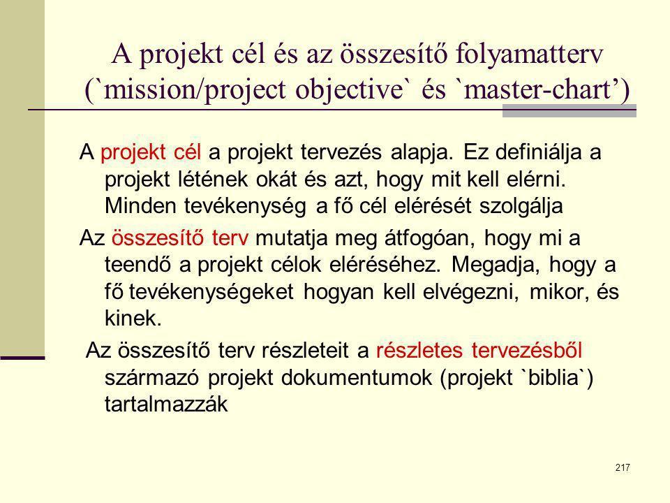 217 A projekt cél és az összesítő folyamatterv (`mission/project objective` és `master-chart') A projekt cél a projekt tervezés alapja. Ez definiálja