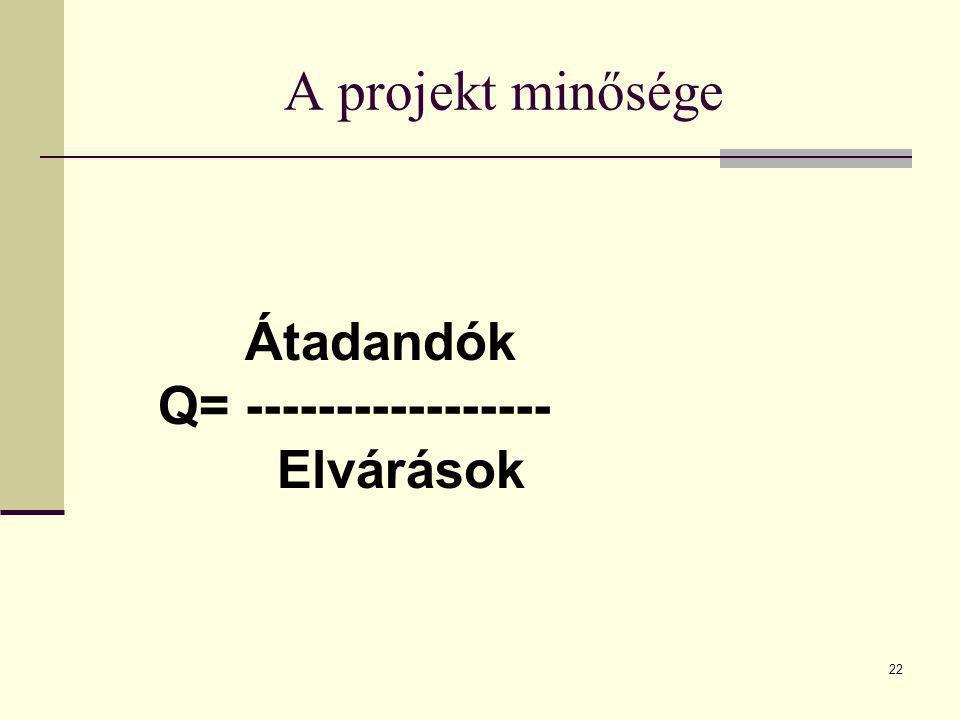 22 A projekt minősége Átadandók Q= ----------------- Elvárások