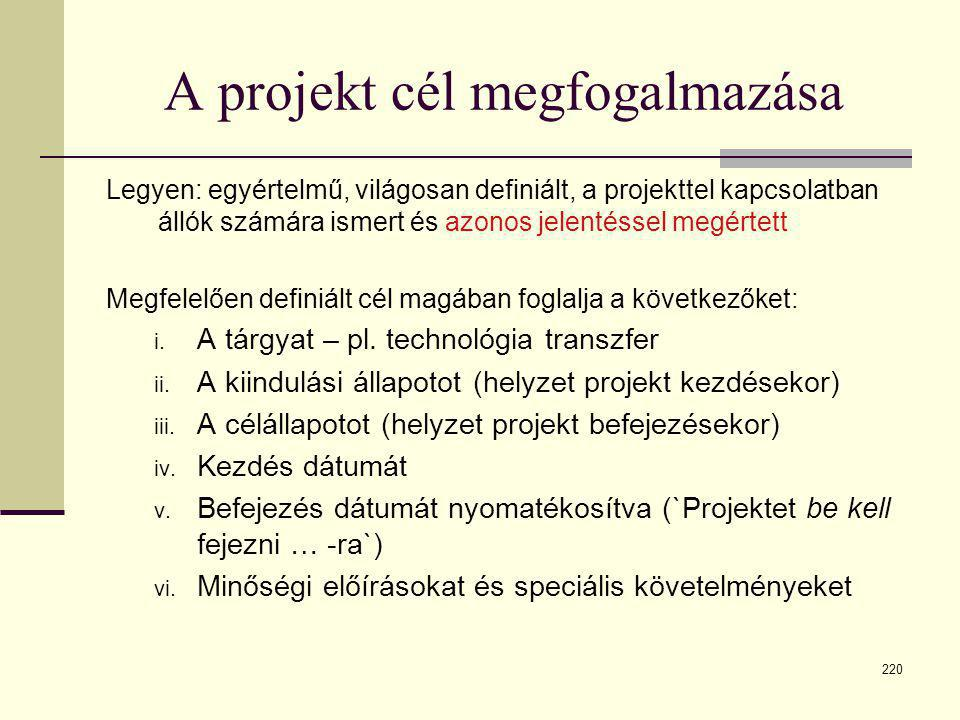 220 A projekt cél megfogalmazása Legyen: egyértelmű, világosan definiált, a projekttel kapcsolatban állók számára ismert és azonos jelentéssel megérte