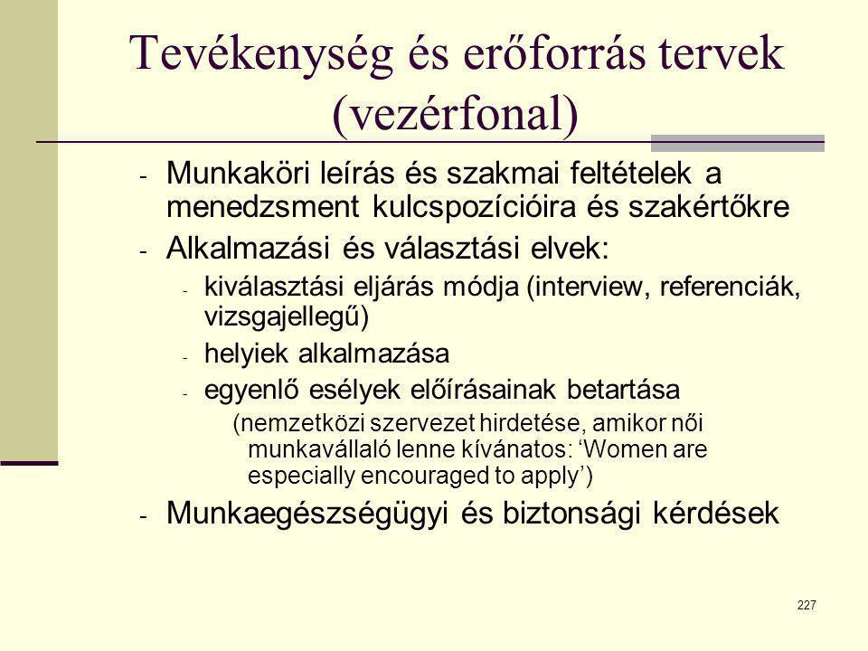 227 Tevékenység és erőforrás tervek (vezérfonal) - Munkaköri leírás és szakmai feltételek a menedzsment kulcspozícióira és szakértőkre - Alkalmazási é