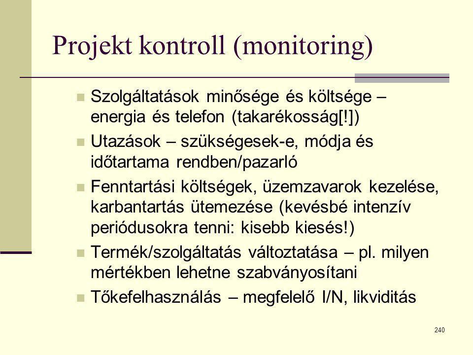 240 Projekt kontroll (monitoring)  Szolgáltatások minősége és költsége – energia és telefon (takarékosság[!])  Utazások – szükségesek-e, módja és id