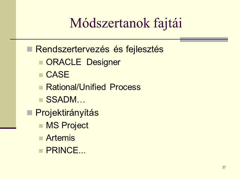 37 Módszertanok fajtái  Rendszertervezés és fejlesztés  ORACLE Designer  CASE  Rational/Unified Process  SSADM…  Projektirányítás  MS Project 