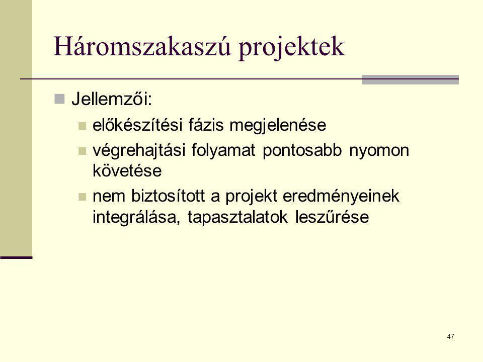 47 Háromszakaszú projektek  Jellemzői:  előkészítési fázis megjelenése  végrehajtási folyamat pontosabb nyomon követése  nem biztosított a projekt
