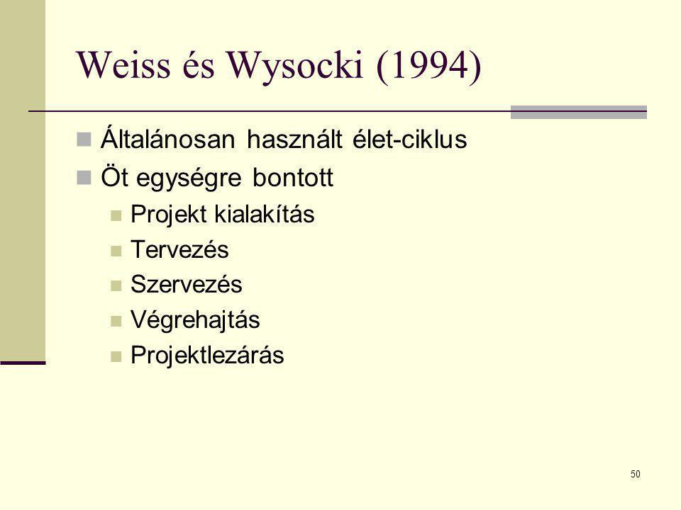 50 Weiss és Wysocki (1994)  Általánosan használt élet-ciklus  Öt egységre bontott  Projekt kialakítás  Tervezés  Szervezés  Végrehajtás  Projek