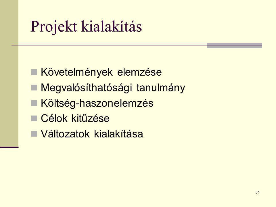 51 Projekt kialakítás  Követelmények elemzése  Megvalósíthatósági tanulmány  Költség-haszonelemzés  Célok kitűzése  Változatok kialakítása