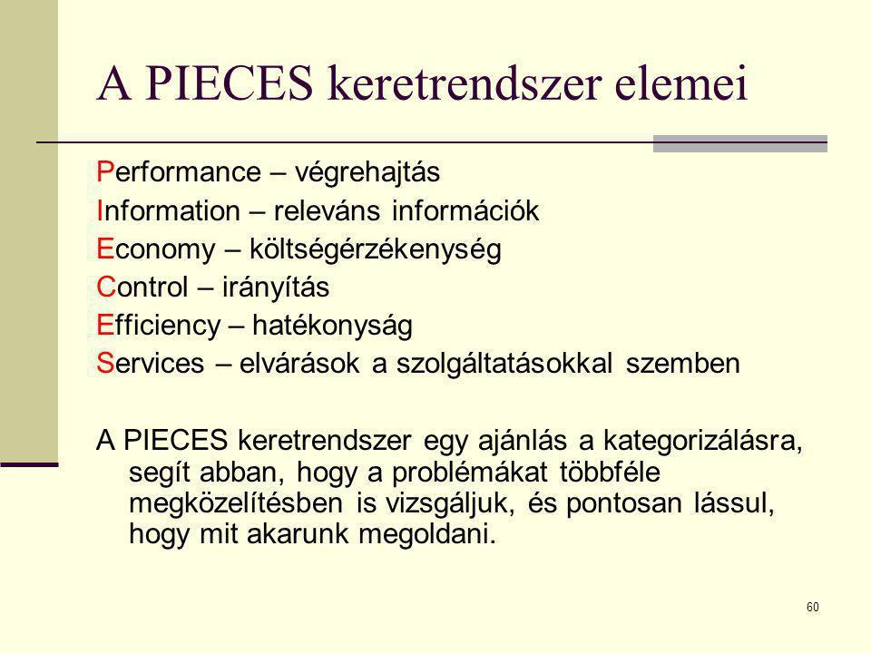 60 A PIECES keretrendszer elemei Performance – végrehajtás Information – releváns információk Economy – költségérzékenység Control – irányítás Efficie