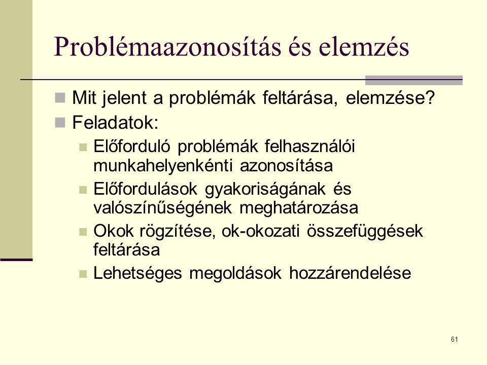 61 Problémaazonosítás és elemzés  Mit jelent a problémák feltárása, elemzése?  Feladatok:  Előforduló problémák felhasználói munkahelyenkénti azono