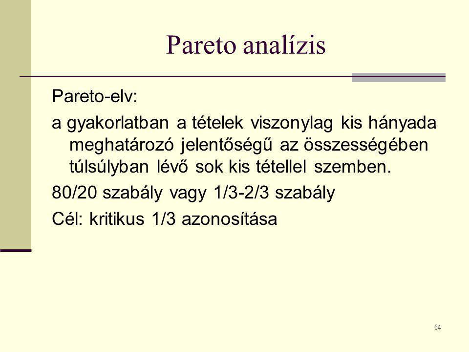 64 Pareto analízis Pareto-elv: a gyakorlatban a tételek viszonylag kis hányada meghatározó jelentőségű az összességében túlsúlyban lévő sok kis tétell
