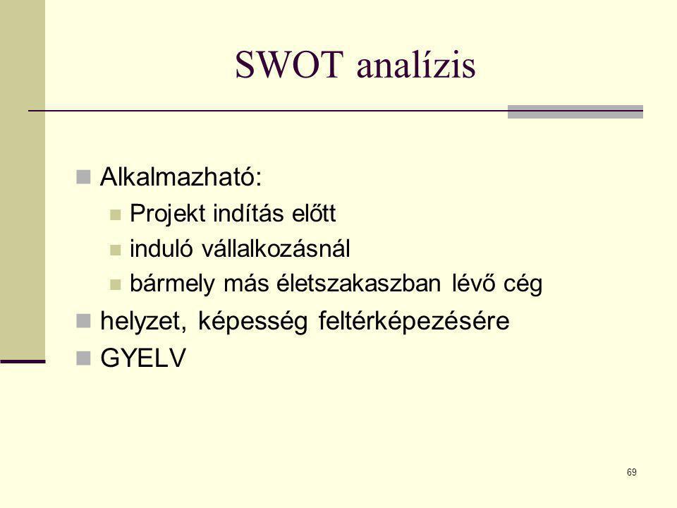 69 SWOT analízis  Alkalmazható:  Projekt indítás előtt  induló vállalkozásnál  bármely más életszakaszban lévő cég  helyzet, képesség feltérképez