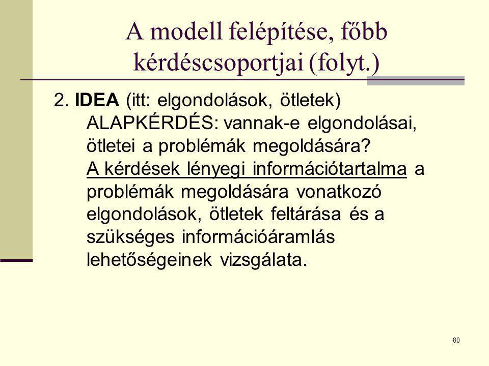 80 A modell felépítése, főbb kérdéscsoportjai (folyt.) 2. IDEA (itt: elgondolások, ötletek) ALAPKÉRDÉS: vannak-e elgondolásai, ötletei a problémák meg